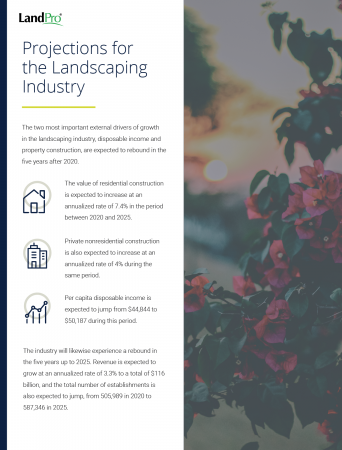 NIP Group WP State of Landscaping 2